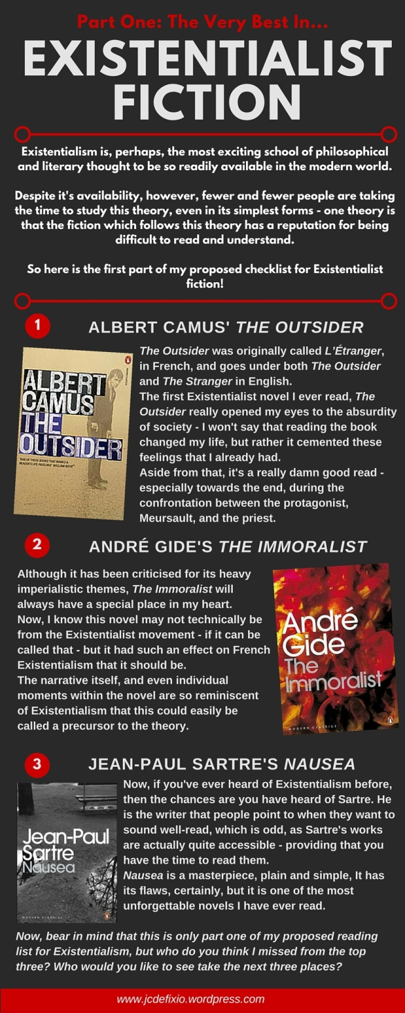 Existentialist, Writers, Literature, Infographic