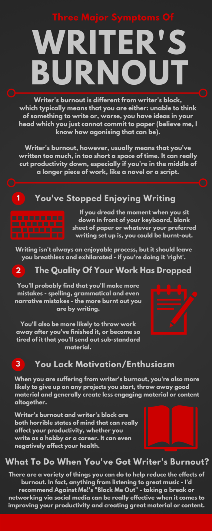 Infographic, Writer's Block, Writer's Burnout